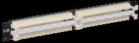 Кросс-панели (кабельные органайзеры)