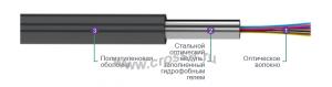 Кабель оптический ТсПО (со стальным модулем)