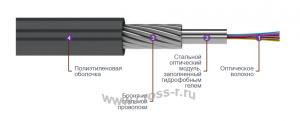 Кабель оптический ТсОС (со стальным модулем)