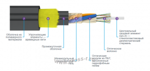 Кабель оптический ДПТ (ДПТа) (арамид)